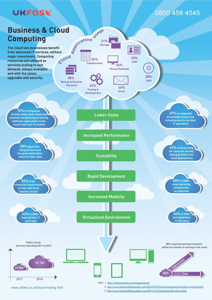 Business-cloud-Computing-Info-723x1024