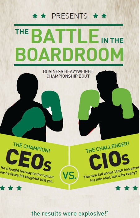 ceo vs cio