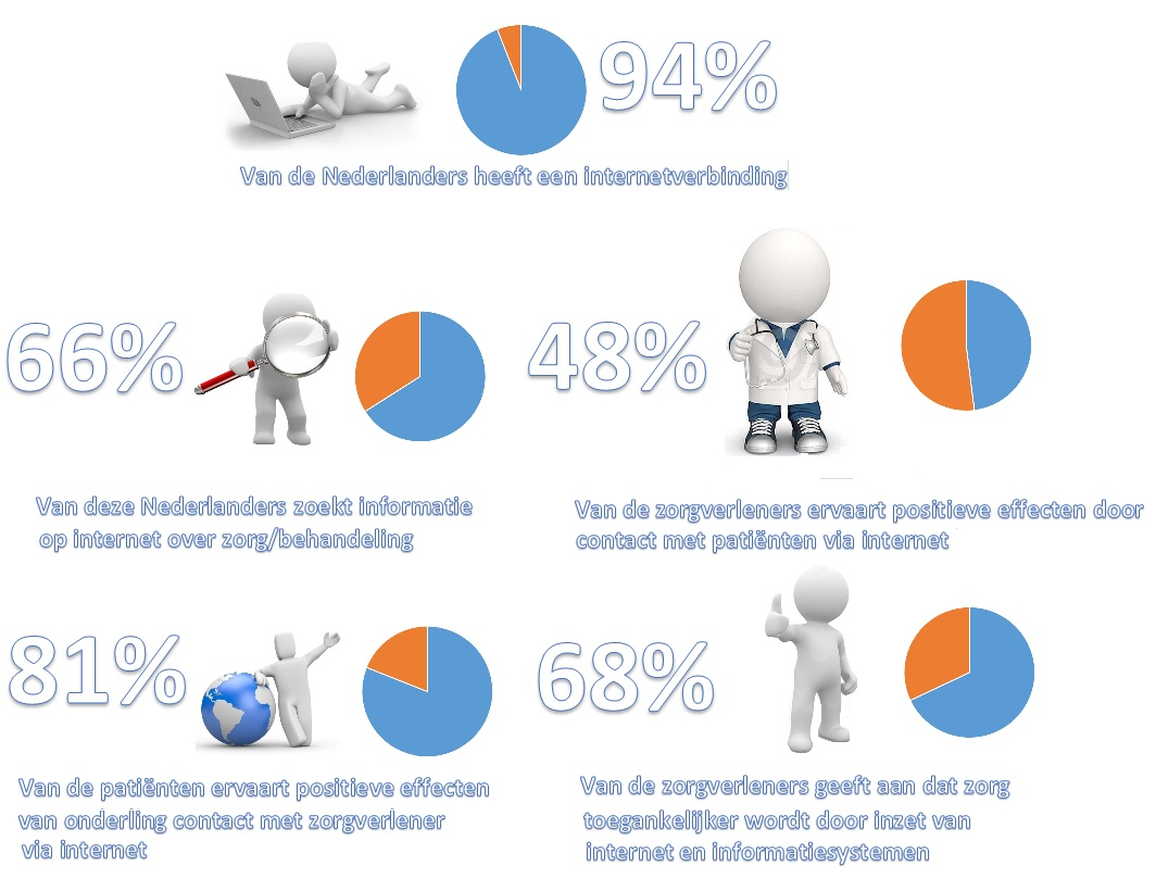 infographiczorg