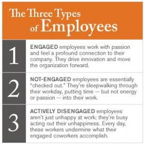 Wat is engagement en waarom is het onmisbaar voor organisaties?